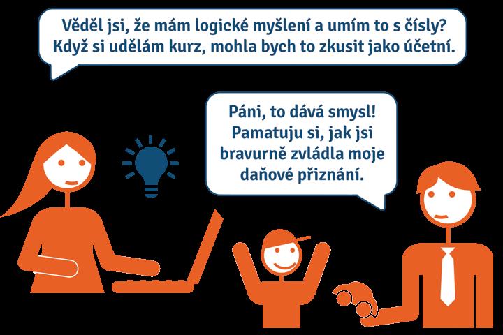 pracearodina_profesnitesty_uprava