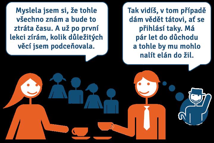 pracearodina_treninkveskupine_uprava